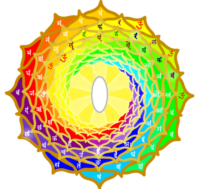 Chakren heilen - ChakraBooster
