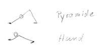 Pyramide-Hund